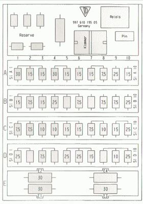2005 to 2013 cayman 987c fuses box diagram and amperages list rh howtoporsche com F250 Fuse Panel Diagram Ford F-150 Fuse Panel Diagram