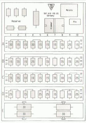 [QMVU_8575]  2005 to 2013 – Cayman (987c) Fuses Box Diagram and Amperages List | 2007 Porsche 911 Fuse Diagram |  | Porsche Maintenance Guides